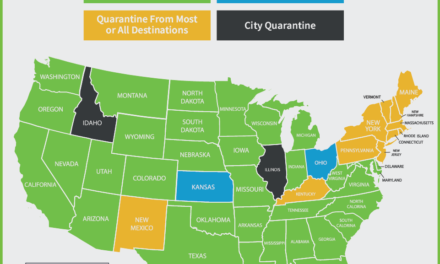 Ready for a Road Trip? Here's COVID-19 Pandemic Travel Restrictions By State